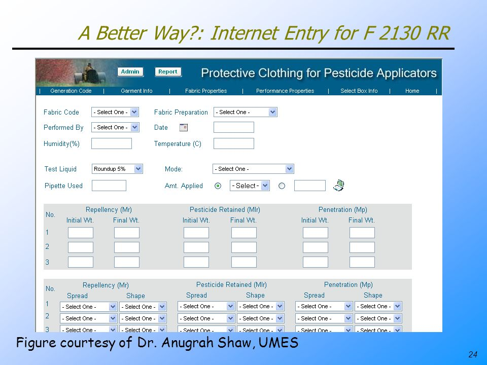 24 A Better Way?: Internet Entry for F 2130 RR Figure courtesy of Dr. Anugrah Shaw, UMES