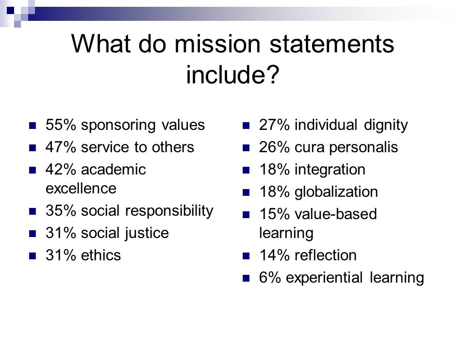 What do mission statements include.