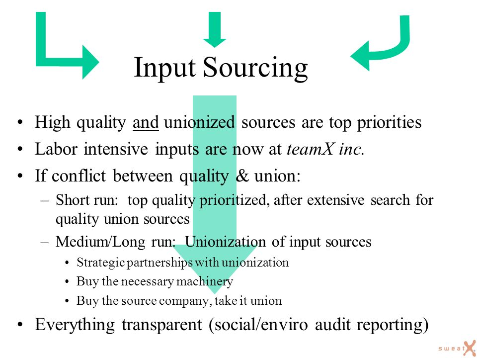 Input Sourcing High quality and unionized sources are top priorities Labor intensive inputs are now at teamX inc.