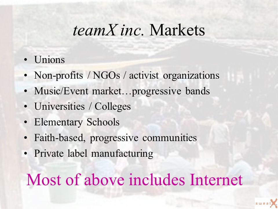 teamX inc. Markets Unions Non-profits / NGOs / activist organizations Music/Event market…progressive bands Universities / Colleges Elementary Schools