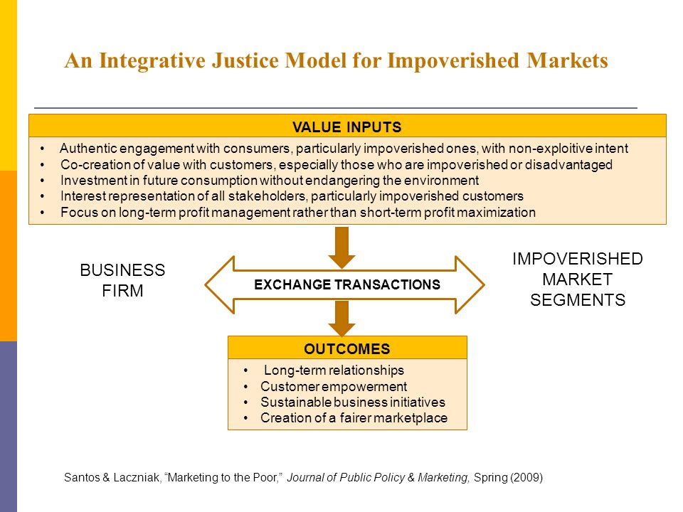 An Integrative Justice Model for Impoverished Markets VALUE INPUTS Authentic engagement with consumers, particularly impoverished ones, with non-exploitive intent Co-creation of value with customers, especially those who are impoverished or disadvantaged Investment in future consumption without endangering the environment Interest representation of all stakeholders, particularly impoverished customers Focus on long-term profit management rather than short-term profit maximization OUTCOMES Long-term relationships Customer empowerment Sustainable business initiatives Creation of a fairer marketplace BUSINESS FIRM IMPOVERISHED MARKET SEGMENTS EXCHANGE TRANSACTIONS Santos & Laczniak, Marketing to the Poor, Journal of Public Policy & Marketing, Spring (2009)