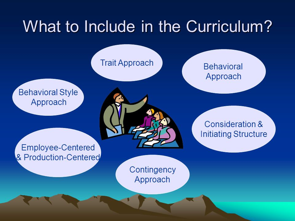 What to Include in the Curriculum.