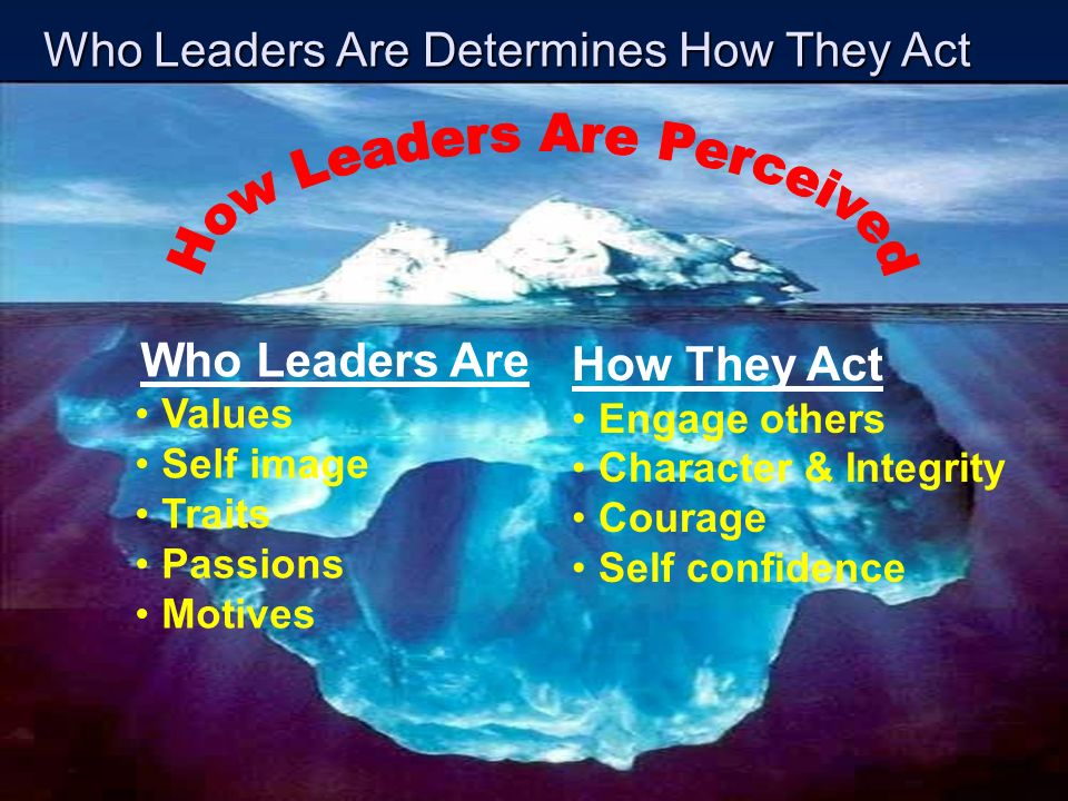 Who Leaders Are Values Self image Traits Passions Motives How They Act Engage others Character & Integrity Courage Self confidence Who Leaders Are Det