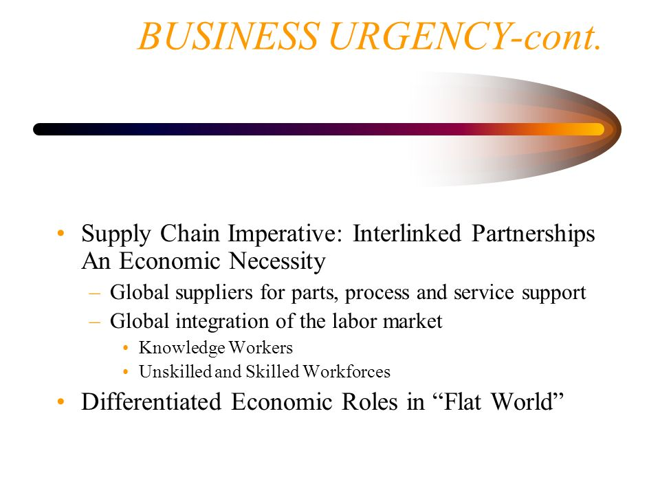 BUSINESS URGENCY-cont. Supply Chain Imperative: Interlinked Partnerships An Economic Necessity –Global suppliers for parts, process and service suppor
