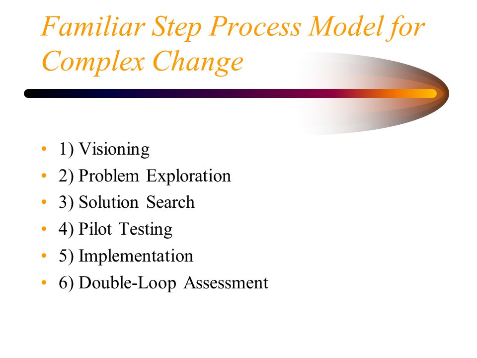 Familiar Step Process Model for Complex Change 1) Visioning 2) Problem Exploration 3) Solution Search 4) Pilot Testing 5) Implementation 6) Double-Loo