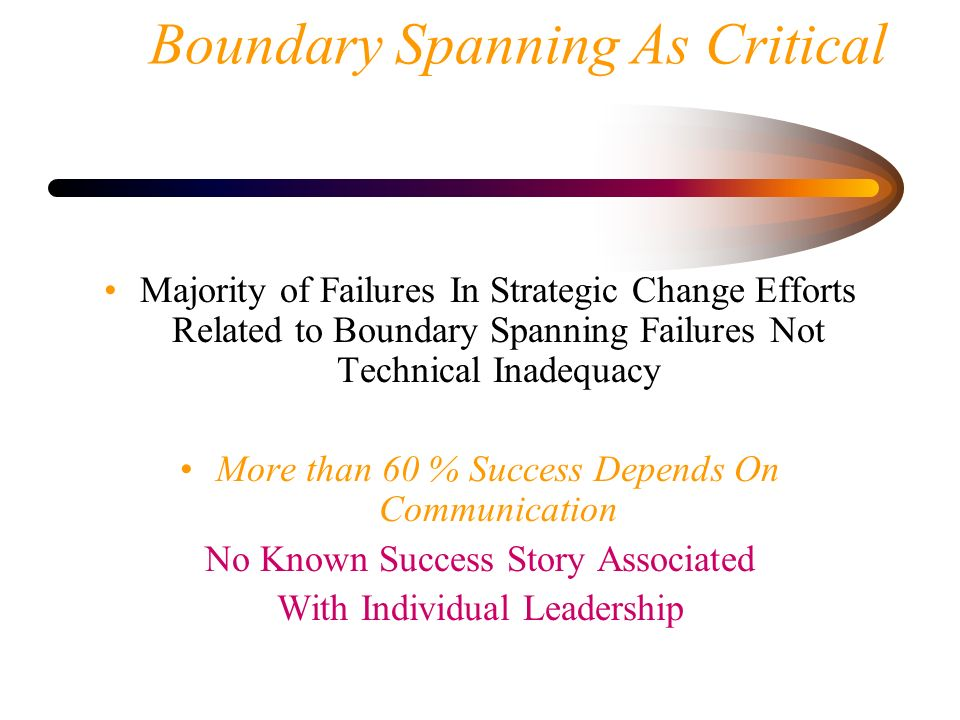 Boundary Spanning As Critical Majority of Failures In Strategic Change Efforts Related to Boundary Spanning Failures Not Technical Inadequacy More tha