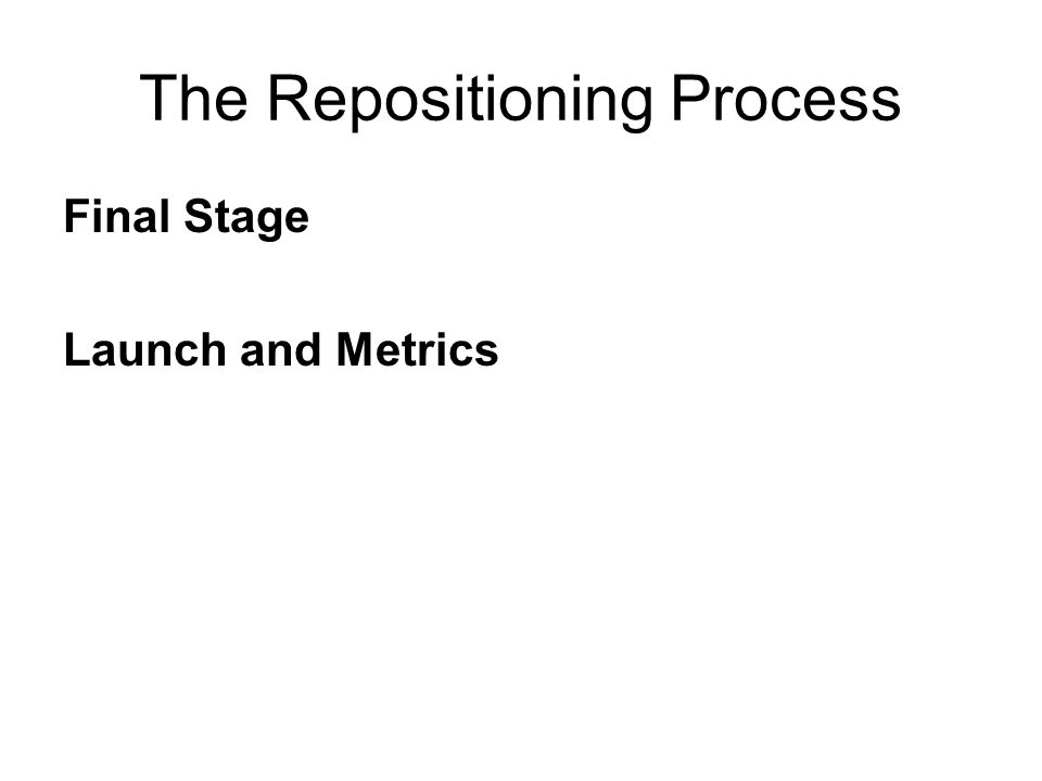 The Repositioning Process Final Stage Launch and Metrics