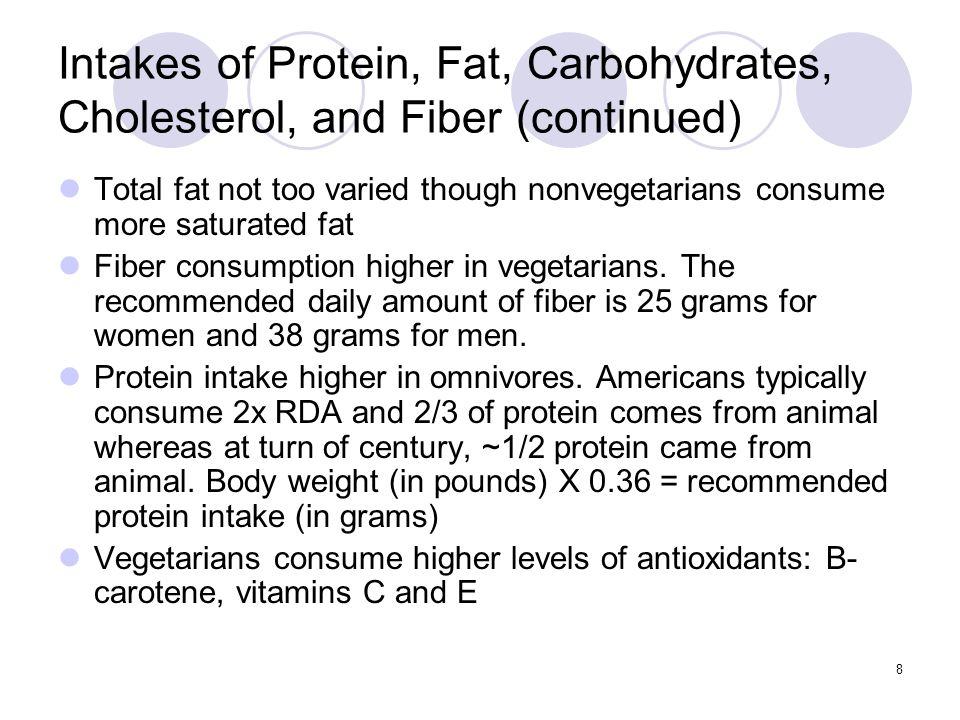39 Vegan Food Pyramid (Adapted from J Am Diet Assoc. 2003;103:771-775)
