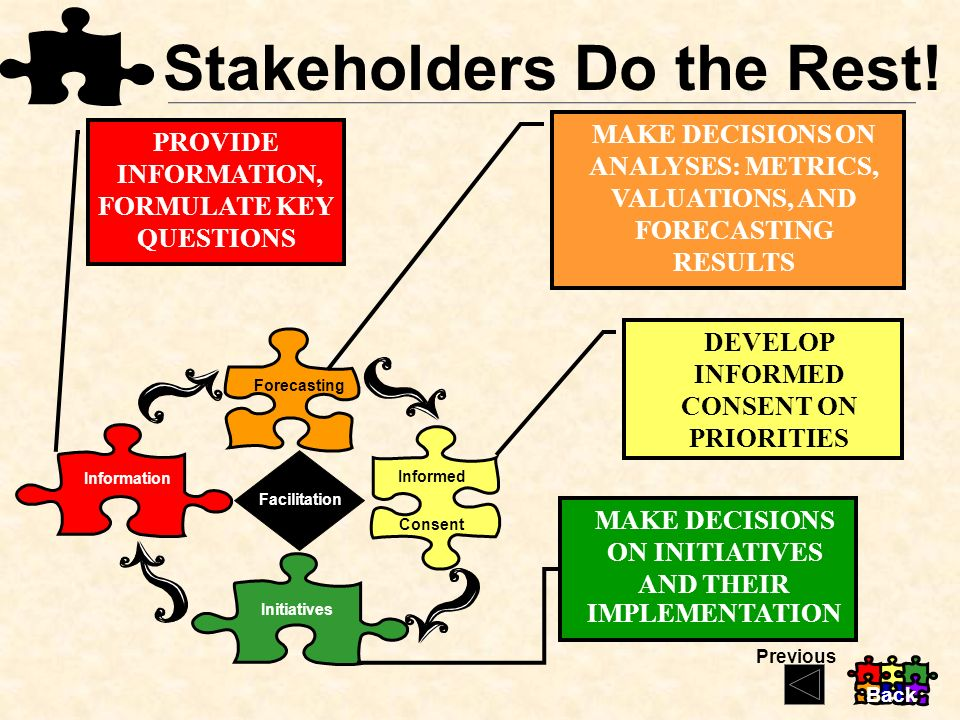Forecasting Information Informed Consent Initiatives Facilitation Stakeholders Do the Rest! MAKE DECISIONS ON ANALYSES: METRICS, VALUATIONS, AND FOREC