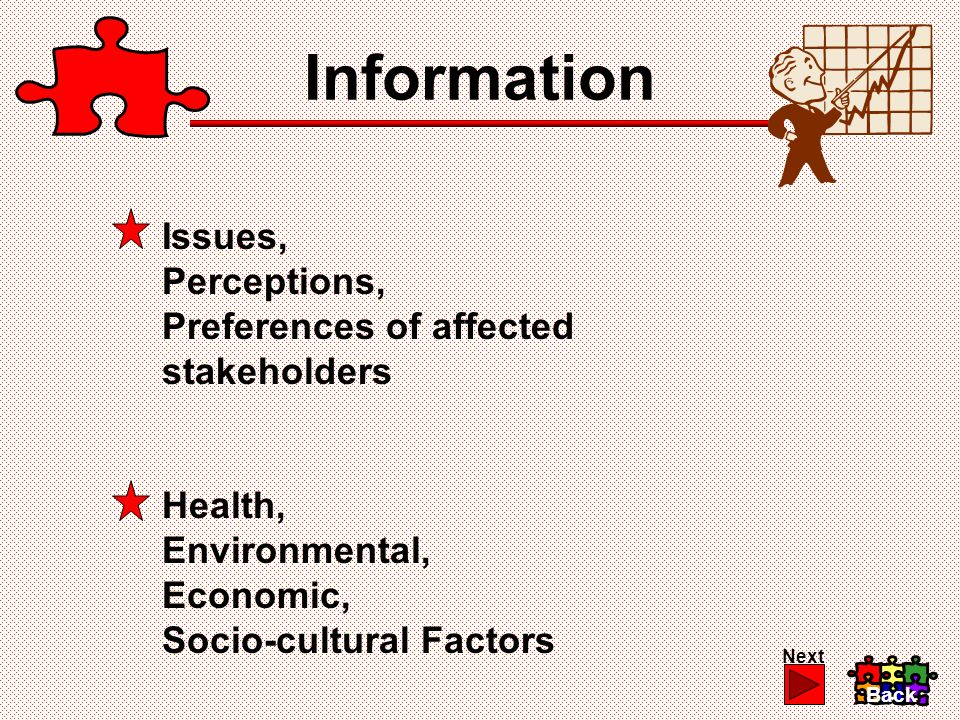 Information Issues, Perceptions, Preferences of affected stakeholders Health, Environmental, Economic, Socio-cultural Factors Back Next