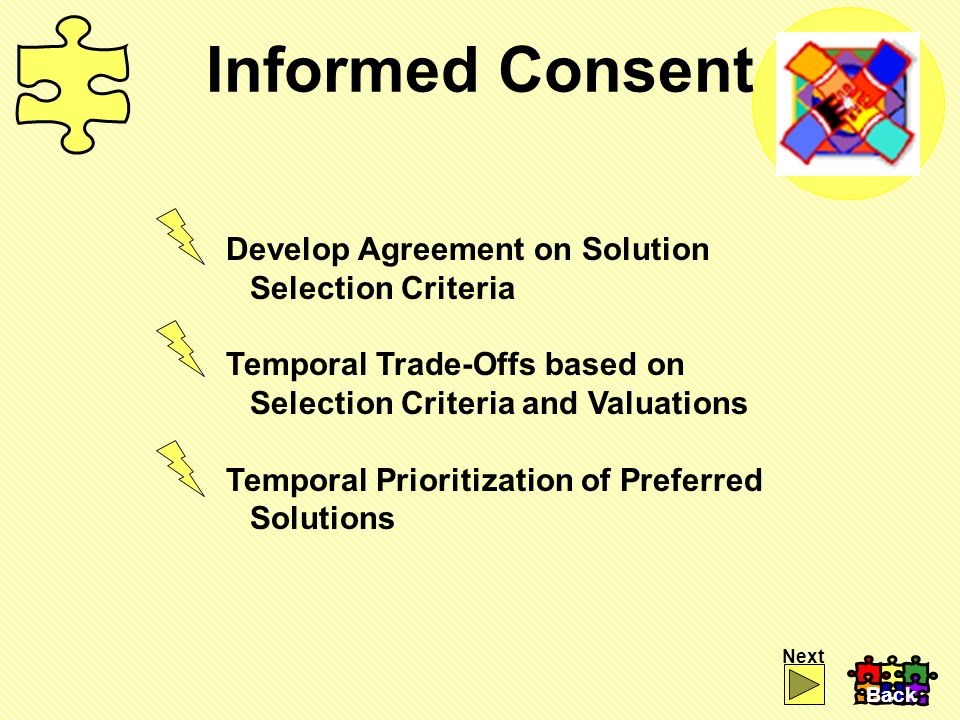 Informed Consent Develop Agreement on Solution Selection Criteria Temporal Trade-Offs based on Selection Criteria and Valuations Temporal Prioritization of Preferred Solutions Back Next