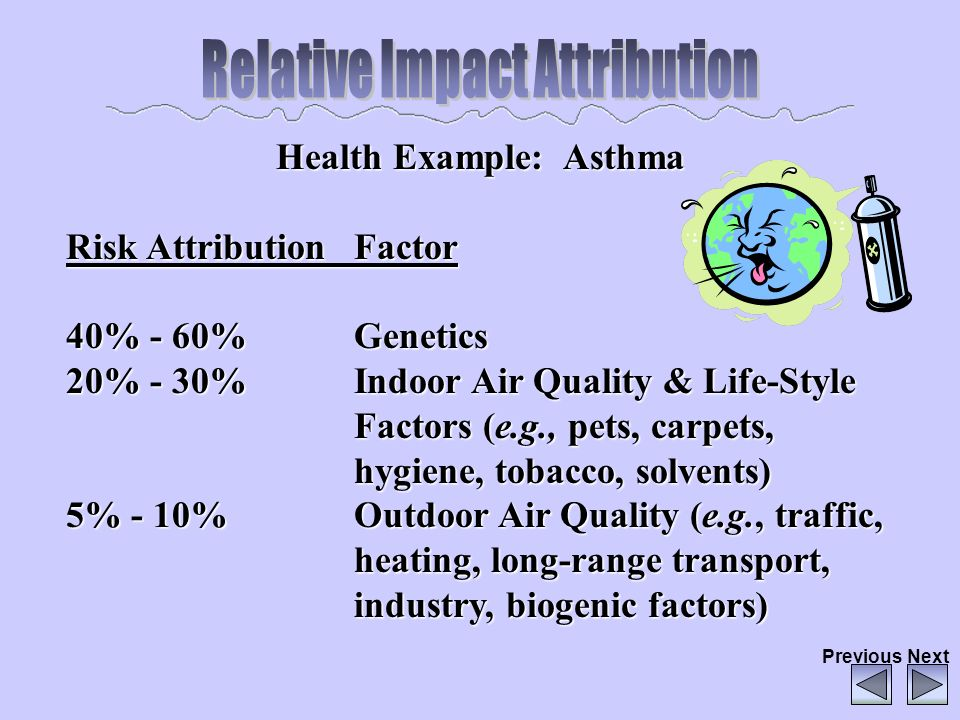 Health Example: Asthma Risk AttributionFactor 40% - 60%Genetics 20% - 30%Indoor Air Quality & Life-Style Factors (e.g., pets, carpets, hygiene, tobacco, solvents) 5% - 10%Outdoor Air Quality (e.g., traffic, heating, long-range transport, industry, biogenic factors) NextPrevious