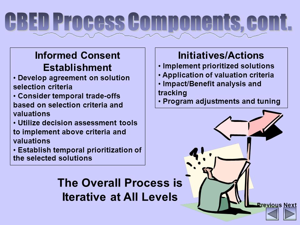 The Overall Process is Iterative at All Levels Informed Consent Establishment Develop agreement on solution selection criteria Consider temporal trade-offs based on selection criteria and valuations Utilize decision assessment tools to implement above criteria and valuations Establish temporal prioritization of the selected solutions Initiatives/Actions Implement prioritized solutions Application of valuation criteria Impact/Benefit analysis and tracking Program adjustments and tuning NextPrevious
