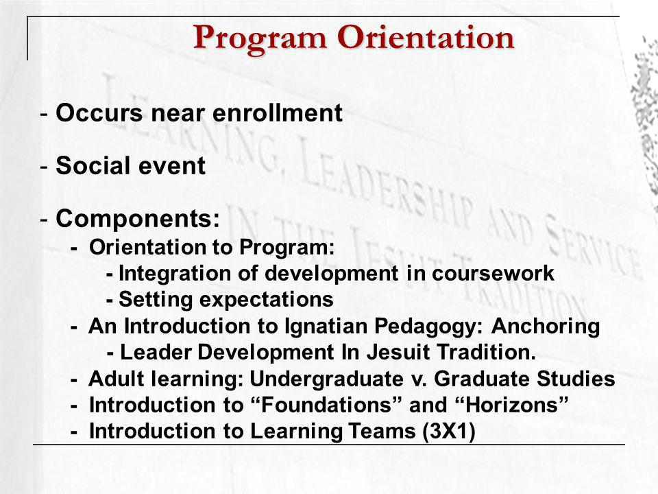 Program Orientation - Occurs near enrollment - Social event - Components: - Orientation to Program: - Integration of development in coursework - Setting expectations - An Introduction to Ignatian Pedagogy: Anchoring - Leader Development In Jesuit Tradition.