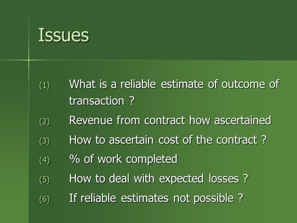 Issues (1) What is a reliable estimate of outcome of transaction ? (2) Revenue from contract how ascertained (3) How to ascertain cost of the contract