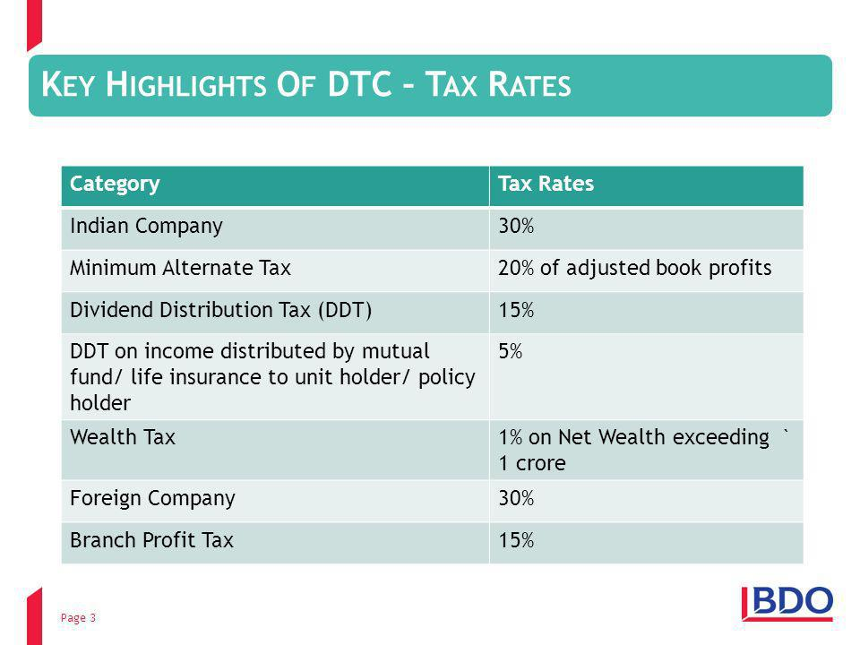 Page 3 K EY H IGHLIGHTS O F DTC – T AX R ATES CategoryTax Rates Indian Company30% Minimum Alternate Tax20% of adjusted book profits Dividend Distribut