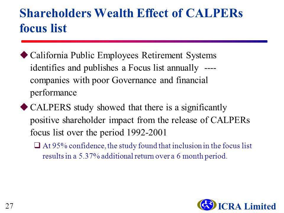 ICRA Limited Shareholders Wealth Effect of CALPERs focus list uCalifornia Public Employees Retirement Systems identifies and publishes a Focus list annually ---- companies with poor Governance and financial performance uCALPERS study showed that there is a significantly positive shareholder impact from the release of CALPERs focus list over the period qAt 95% confidence, the study found that inclusion in the focus list results in a 5.37% additional return over a 6 month period.
