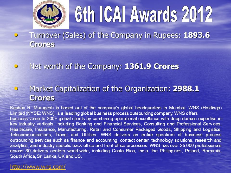 Turnover (Sales) of the Company in Rupees: 1893.6 Crores Turnover (Sales) of the Company in Rupees: 1893.6 Crores Net worth of the Company: 1361.9 Crores Net worth of the Company: 1361.9 Crores Market Capitalization of the Organization: 2988.1 Crores Market Capitalization of the Organization: 2988.1 Crores Keshav R.