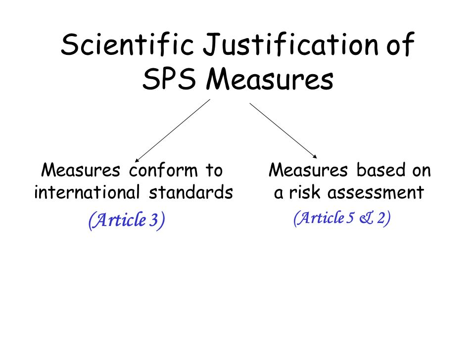 Scientific Justification of SPS Measures Measures conform to international standards (Article 3) Measures based on a risk assessment (Article 5 & 2)