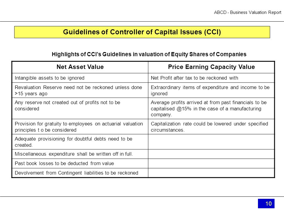 ABCD - Business Valuation Report 10 Guidelines of Controller of Capital Issues (CCI) Highlights of CCIs Guidelines in valuation of Equity Shares of Co