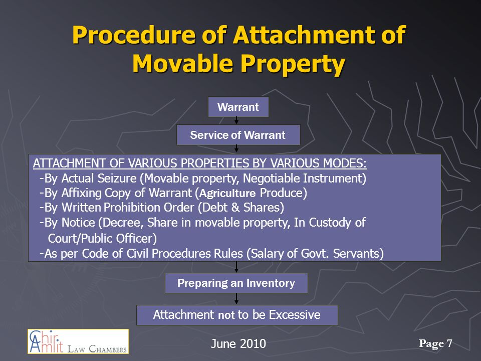 Page 7 Procedure of Attachment of Movable Property Warrant Service of Warrant ATTACHMENT OF VARIOUS PROPERTIES BY VARIOUS MODES: -By Actual Seizure (Movable property, Negotiable Instrument) -By Affixing Copy of Warrant ( Agriculture Produce) -By Written Prohibition Order (Debt & Shares) -By Notice (Decree, Share in movable property, In Custody of Court/Public Officer) -As per Code of Civil Procedures Rules (Salary of Govt.