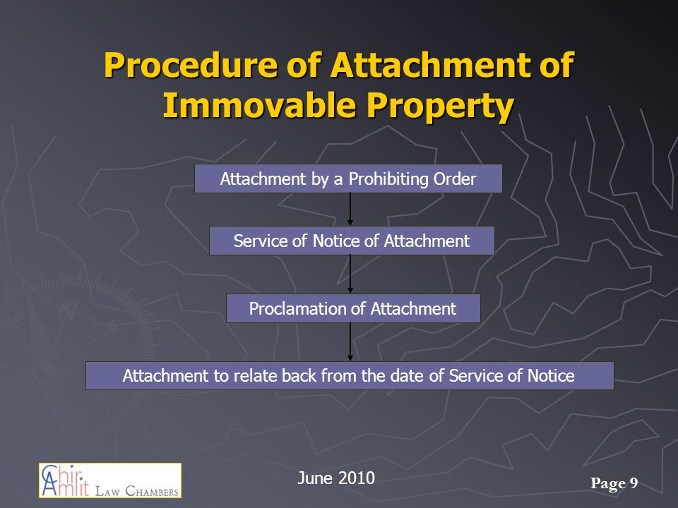 Page 9 Procedure of Attachment of Immovable Property Attachment by a Prohibiting Order Service of Notice of Attachment Proclamation of Attachment Attachment to relate back from the date of Service of Notice June 2010