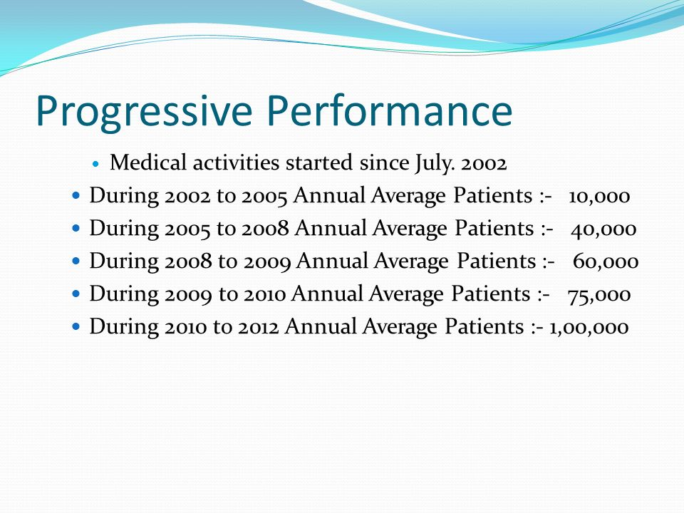 Progressive Performance Medical activities started since July.