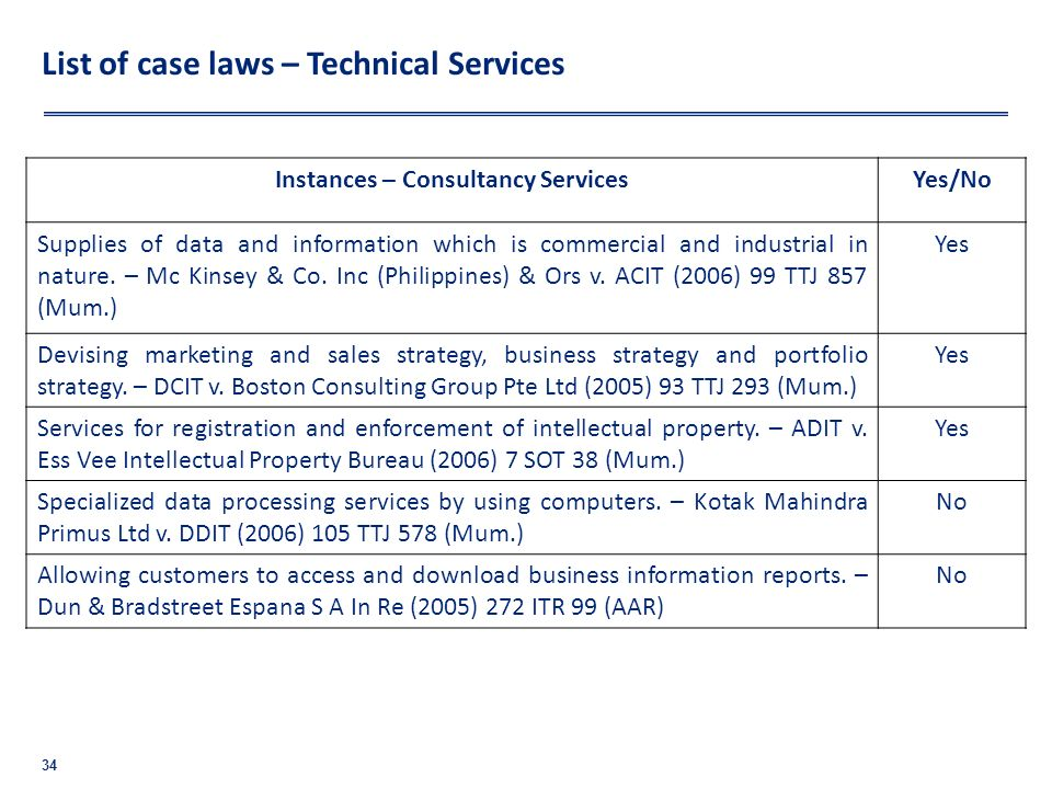 List of case laws – Technical Services 34 Instances – Consultancy ServicesYes/No Supplies of data and information which is commercial and industrial i