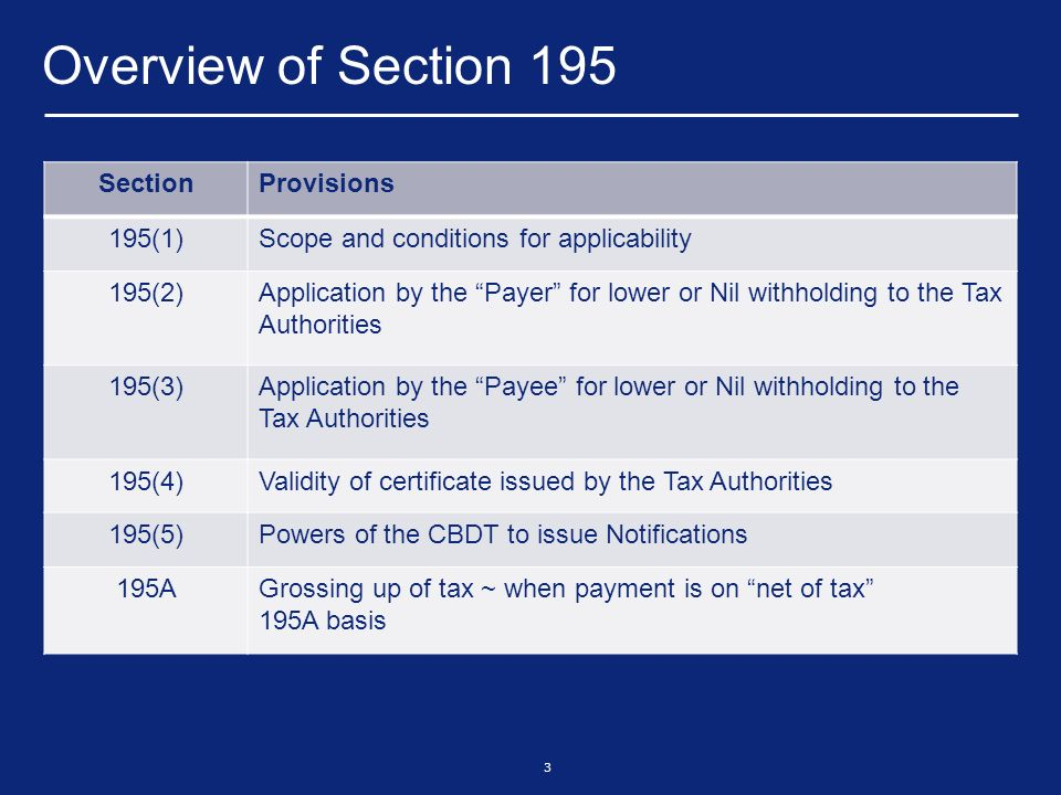 4 Section 195(1) Any person responsible for paying to a non-resident, not being a company, or to a foreign company, any interest or any other sum chargeable under the provisions of this Act (not being income chargeable under the head Salaries) shall, at the time of credit of such income to the account of the payee or at the time of payment thereof in cash or by the issue of a cheque or draft or by any other mode, whichever is earlier, deduct income-tax thereon at the rates in force…