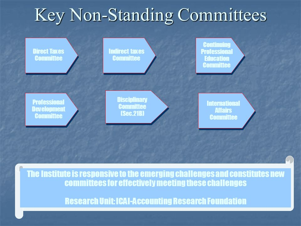 Key Non-Standing Committees Disciplinary Committee (Sec.21B) The Institute is responsive to the emerging challenges and constitutes new committees for effectively meeting these challenges Research Unit: ICAI-Accounting Research Foundation Direct Taxes Committee Indirect taxes Committee Professional Development Committee Continuing Professional Education Committee International Affairs Committee