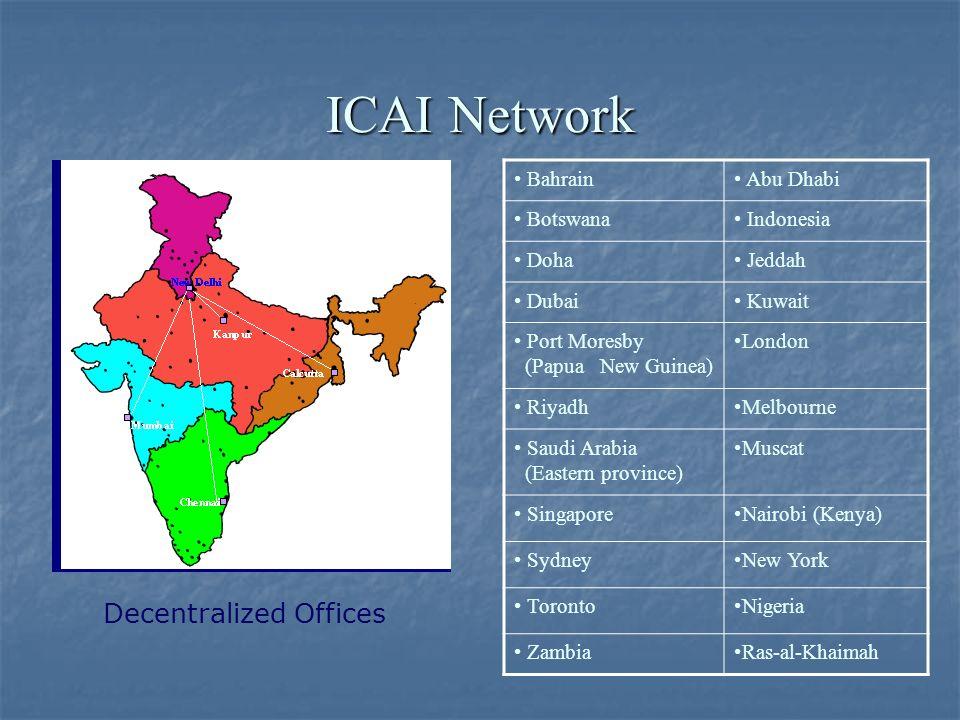 ICAI Network Decentralized Offices Bahrain Abu Dhabi Botswana Indonesia Doha Jeddah Dubai Kuwait Port Moresby (Papua New Guinea) London RiyadhMelbourn