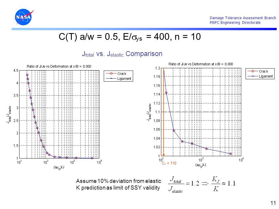 Damage Tolerance Assessment Branch MSFC Engineering Directorate 11 C(T) a/w = 0.5, E/ ys = 400, n = 10 J total vs. J elastic Comparison C k = 110 Assu