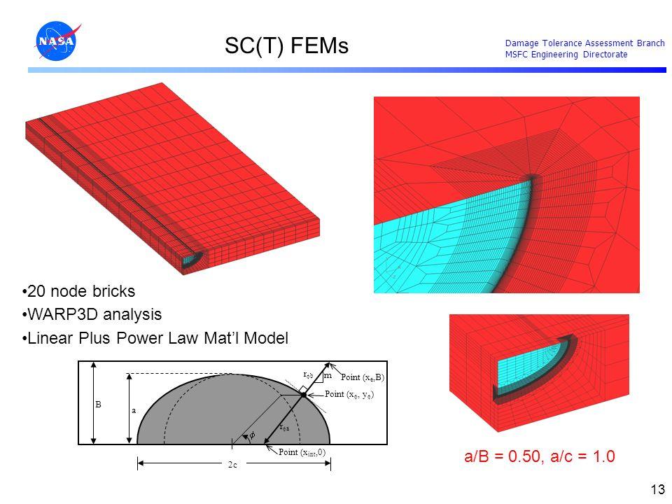 Damage Tolerance Assessment Branch MSFC Engineering Directorate 13 Point (x e,B) m Point (x, y ) r a a B Point (x int,0) 2c r b 20 node bricks WARP3D
