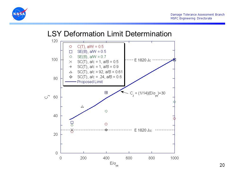 Damage Tolerance Assessment Branch MSFC Engineering Directorate 20 LSY Deformation Limit Determination E 1820 J IC E 1820 J C