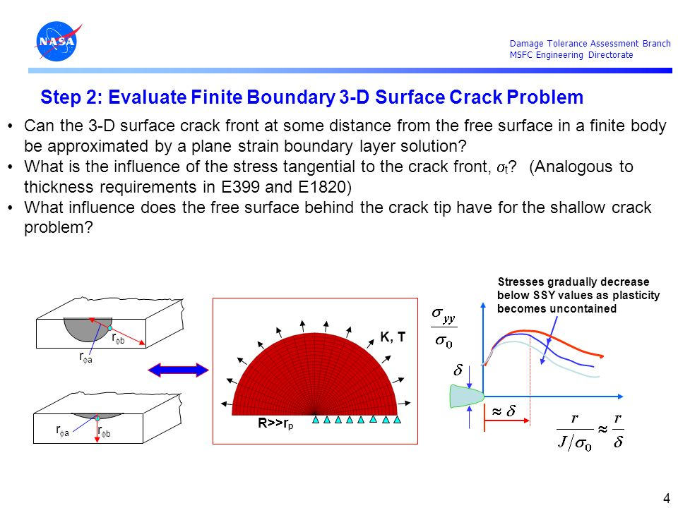 Damage Tolerance Assessment Branch MSFC Engineering Directorate 4 Can the 3-D surface crack front at some distance from the free surface in a finite b