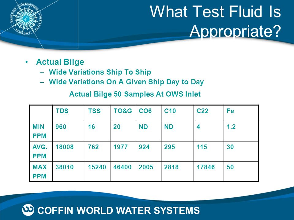 COFFIN WORLD WATER SYSTEMS What Test Fluid Is Appropriate? Actual Bilge –Wide Variations Ship To Ship –Wide Variations On A Given Ship Day to Day TDST