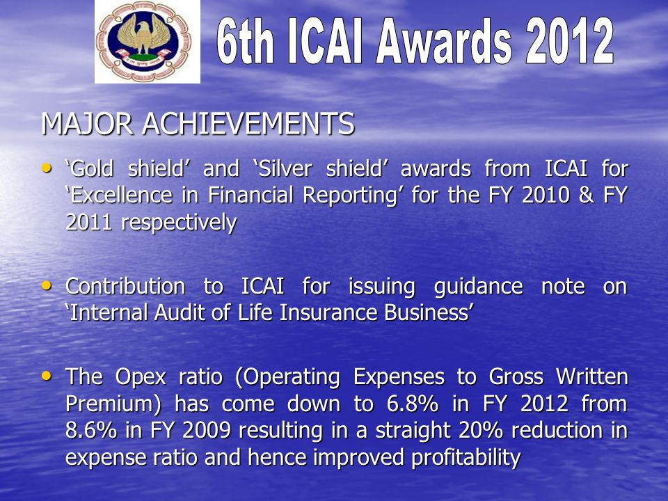 MAJOR ACHIEVEMENTS Gold shield and Silver shield awards from ICAI for Excellence in Financial Reporting for the FY 2010 & FY 2011 respectively Gold sh