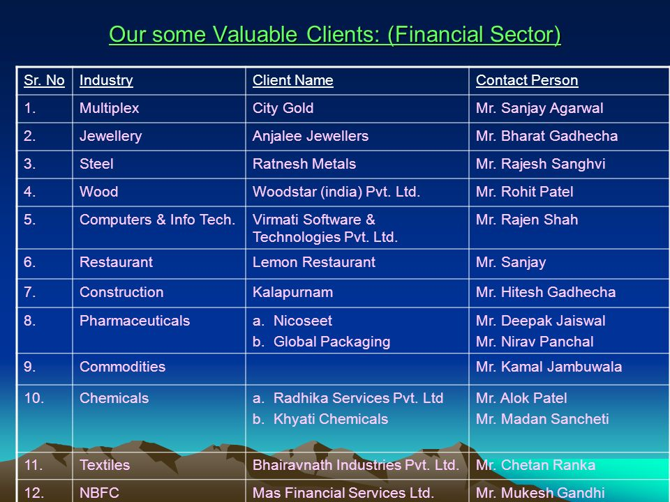 Our some Valuable Clients: (Financial Sector) Sr. NoIndustryClient NameContact Person 1.MultiplexCity GoldMr. Sanjay Agarwal 2.JewelleryAnjalee Jewell
