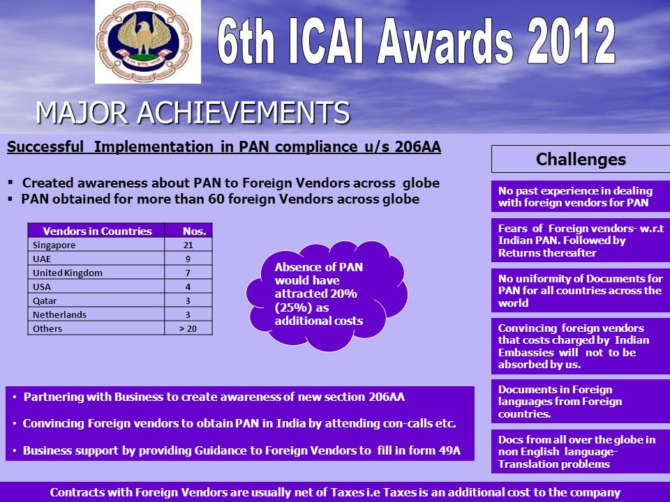 MAJOR ACHIEVEMENTS Successful Implementation in PAN compliance u/s 206AA Created awareness about PAN to Foreign Vendors across globe PAN obtained for more than 60 foreign Vendors across globe Contracts with Foreign Vendors are usually net of Taxes i.e Taxes is an additional cost to the company Fears of Foreign vendors- w.r.t Indian PAN.