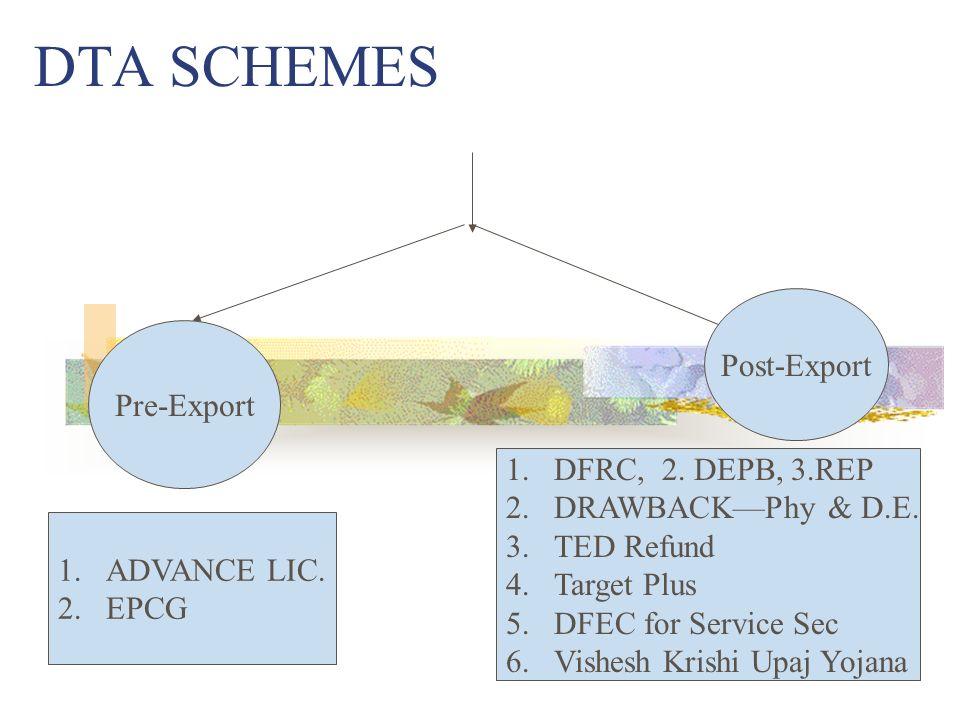 DTA SCHEMES Pre-Export Post-Export 1.ADVANCE LIC. 2.EPCG 1.DFRC, 2.