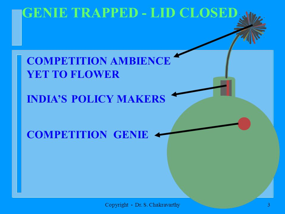 Copyright - Dr. S. Chakravarthy2 COMPETITION ACT, 2002 THE NEW INDIAN COMPETITION LAW Dr.