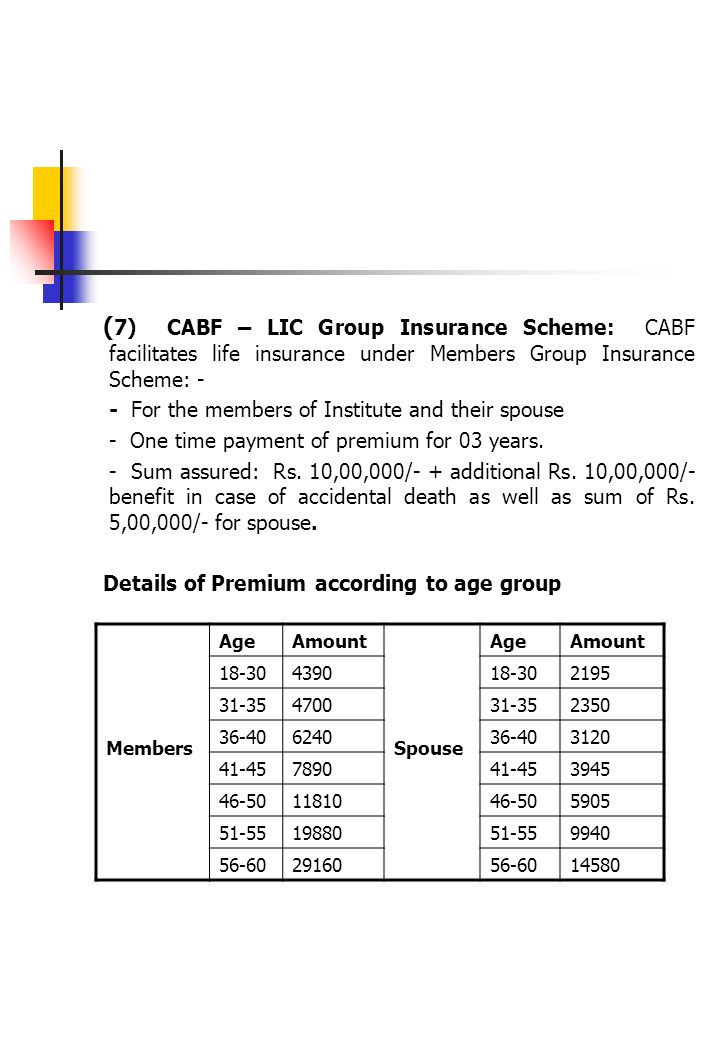 ( 7) CABF – LIC Group Insurance Scheme: CABF facilitates life insurance under Members Group Insurance Scheme: - - For the members of Institute and the