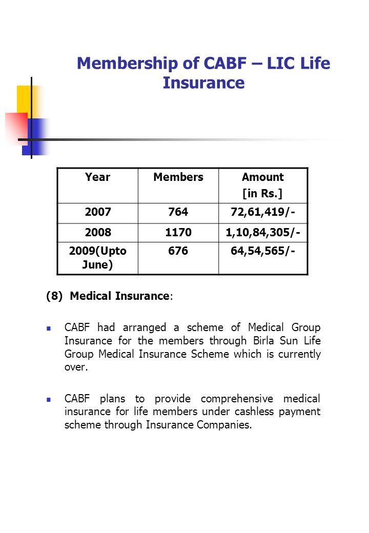Membership of CABF – LIC Life Insurance (8) Medical Insurance: CABF had arranged a scheme of Medical Group Insurance for the members through Birla Sun