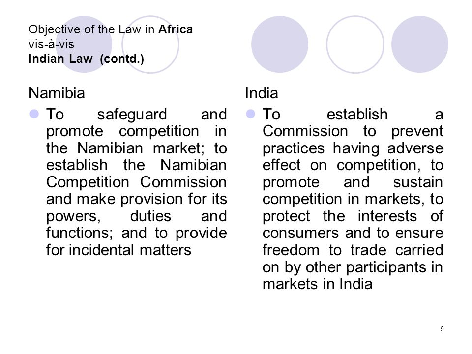9 Objective of the Law in Africa vis-à-vis Indian Law (contd.) Namibia To safeguard and promote competition in the Namibian market; to establish the Namibian Competition Commission and make provision for its powers, duties and functions; and to provide for incidental matters India To establish a Commission to prevent practices having adverse effect on competition, to promote and sustain competition in markets, to protect the interests of consumers and to ensure freedom to trade carried on by other participants in markets in India