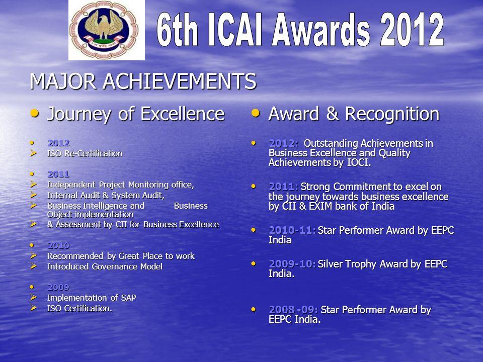 MAJOR ACHIEVEMENTS Journey of Excellence Journey of Excellence Award & Recognition Award & Recognition 2012 2012 ISO Re-Certification ISO Re-Certifica