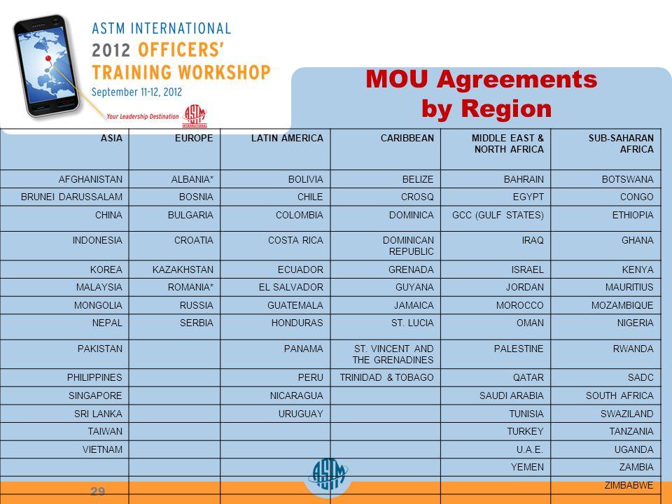 MOU Agreements by Region 29 ASIAEUROPELATIN AMERICACARIBBEANMIDDLE EAST & NORTH AFRICA SUB-SAHARAN AFRICA AFGHANISTANALBANIA*BOLIVIABELIZEBAHRAINBOTSWANA BRUNEI DARUSSALAMBOSNIACHILECROSQEGYPTCONGO CHINABULGARIACOLOMBIADOMINICAGCC (GULF STATES)ETHIOPIA INDONESIACROATIACOSTA RICADOMINICAN REPUBLIC IRAQGHANA KOREAKAZAKHSTANECUADORGRENADAISRAELKENYA MALAYSIAROMANIA*EL SALVADORGUYANAJORDANMAURITIUS MONGOLIARUSSIAGUATEMALAJAMAICAMOROCCOMOZAMBIQUE NEPALSERBIAHONDURASST.