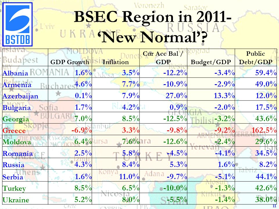BSEC Region in 2011- New Normal.