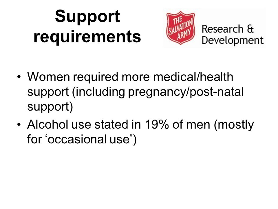Support requirements Women required more medical/health support (including pregnancy/post-natal support) Alcohol use stated in 19% of men (mostly for occasional use)