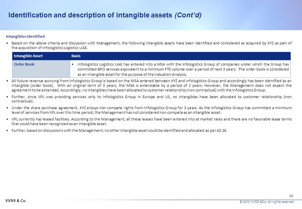 VVSS & Co. © 2010 VVSS &Co. All rights reserved. 19 Identification and description of intangible assets (Contd) Share Purchase Agreement (SPA) between