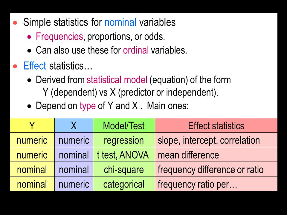 Simple statistics for nominal variables Frequencies, proportions, or odds. Can also use these for ordinal variables. Effect statistics… Derived from s